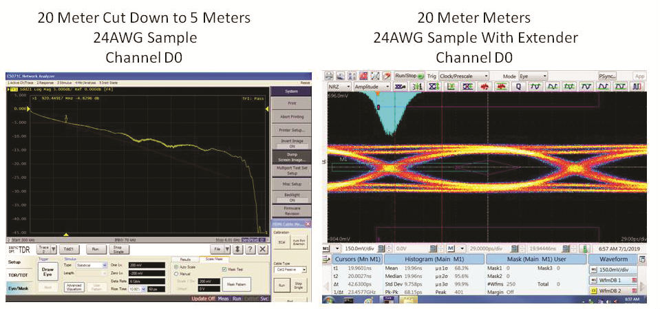 Boccaccio: HDMI Extenders Suffer from Manufacturing
