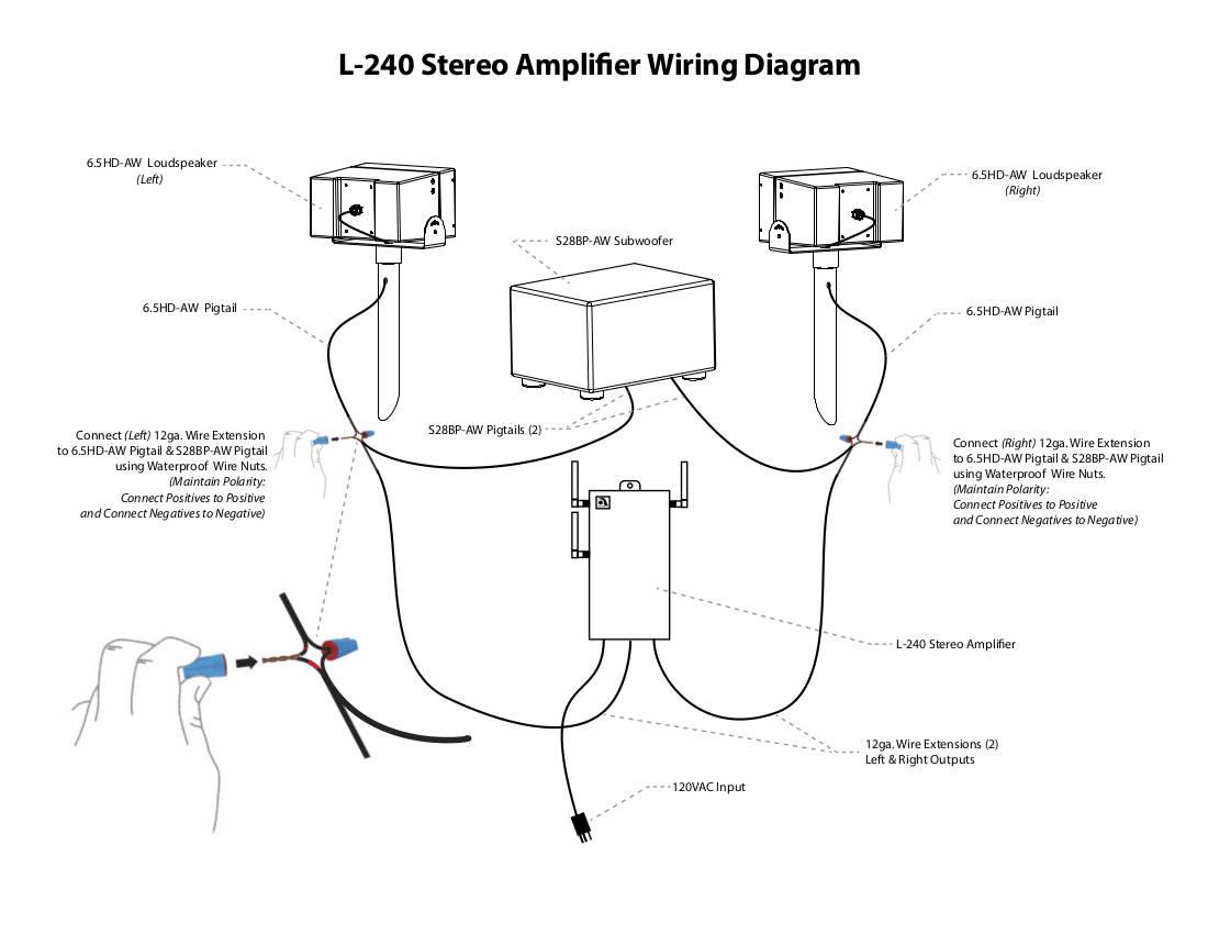 Amp Wiring Diagram 240