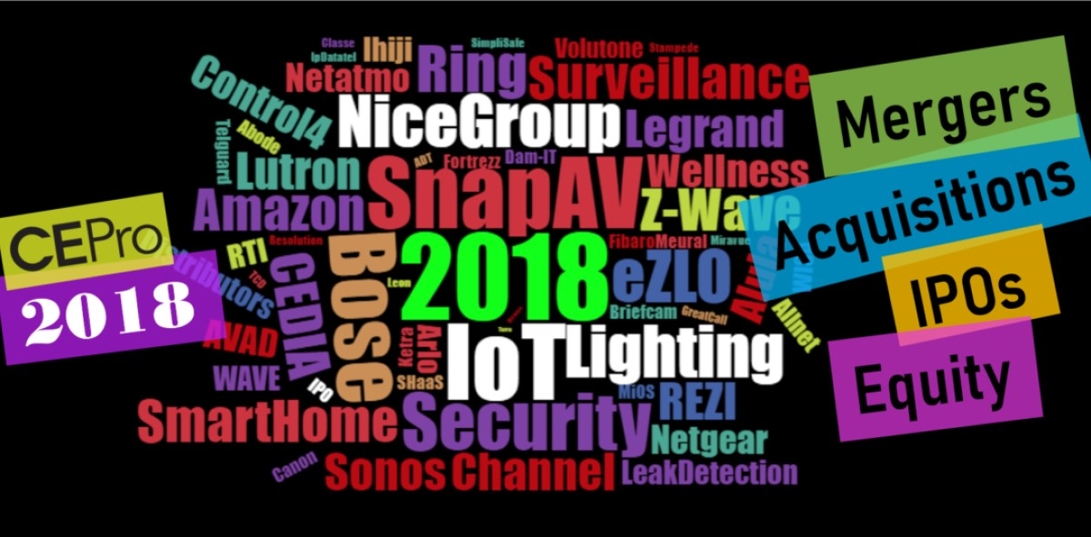 Top 2018 Home Tech Mergers & Acquisitions: IoT, Security, Smart Home, A/V, CE