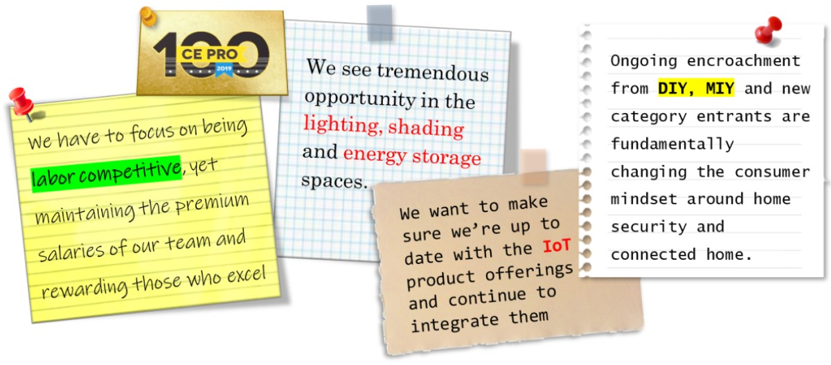 CE Pro 100 in 2019: Lighting, Recurring Revenue, AI, and Efficiencies