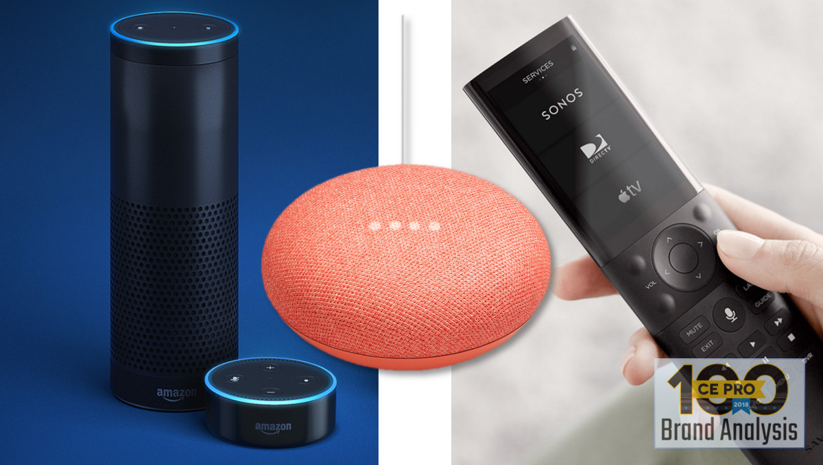 Alexa is Top Voice-Control for Smart-Home Pros, but Google Gains - CE Pro 100 Brand Analysis