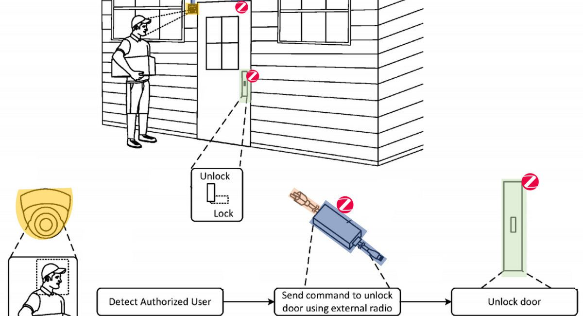 Amazon IoT Patent Shows ZigBee Home-Automation Signals over Power Cable