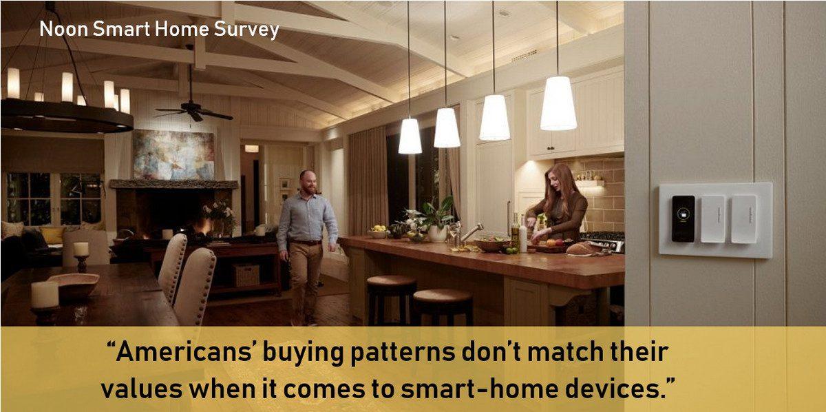 Smart Home Survey Shows Conflicting Consumer Sentiment