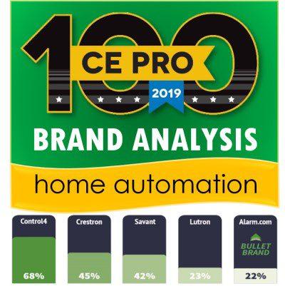 Control4, Crestron, Savant Top Home-Automation Charts – CE