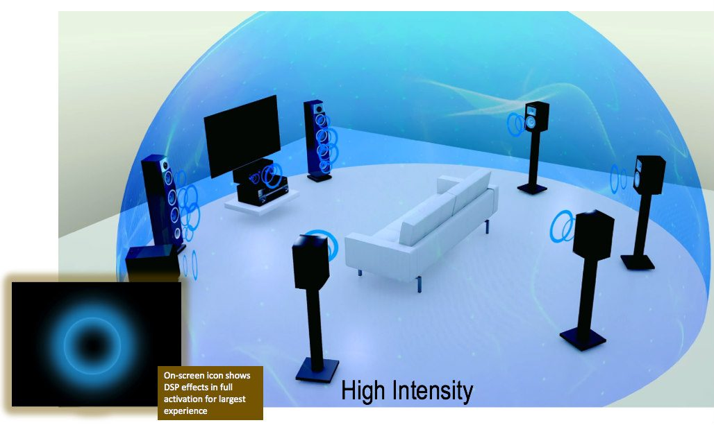 Yamaha Surround: AI Processing—Hearing is Believing, slide 0