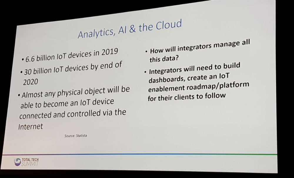 Total Tech Summit analytics AI