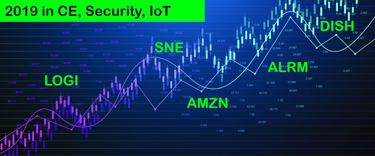 Smart Home Stocks Compile 29% Gains in 2019
