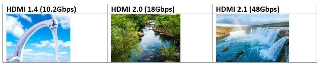 HDMI spec 8K