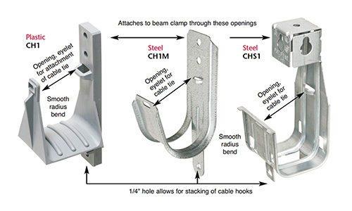Arlington Cable Hooks