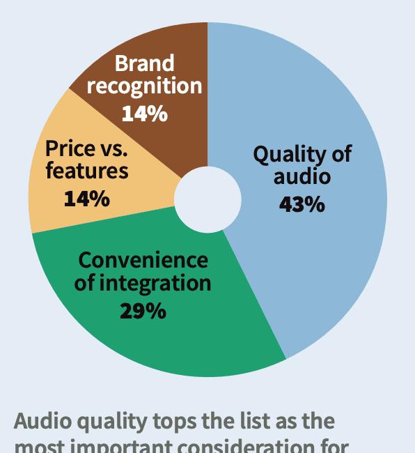 Multiroom Audio Deep Dive Reveals Drop in Number of Zones, Prices, slide 9