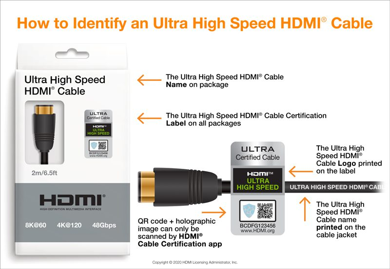 iaecyeflrongam https www cepro com audio video cabling the ultra high speed hdmi cable might be the best hdmi cable for you