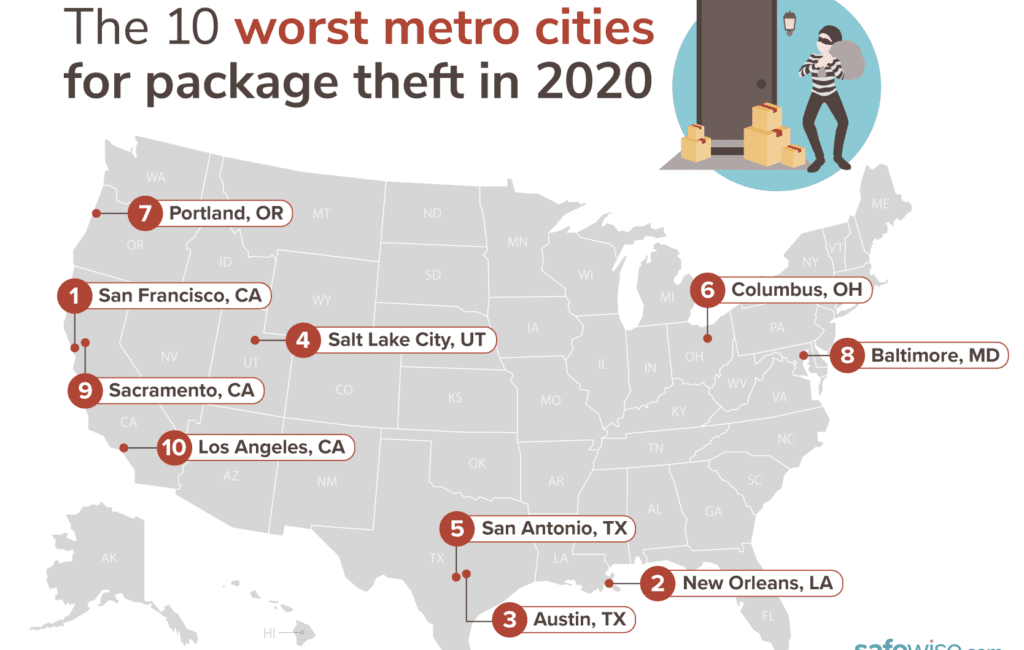 10 U.S. Cities Most Often Plundered by Porch Pirates