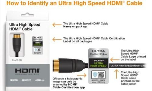 HDMI Cable Certification and Why it Matters