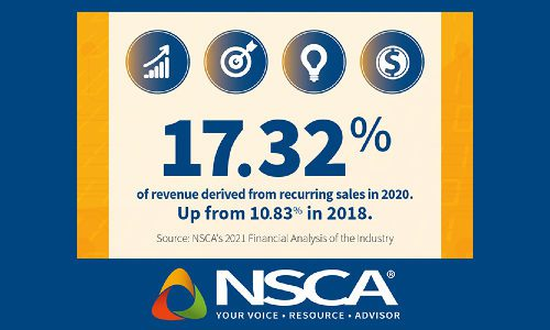 NSCA's 2021 'Financial Analysis of the Industry' Report Emphasizes Importance of RMR
